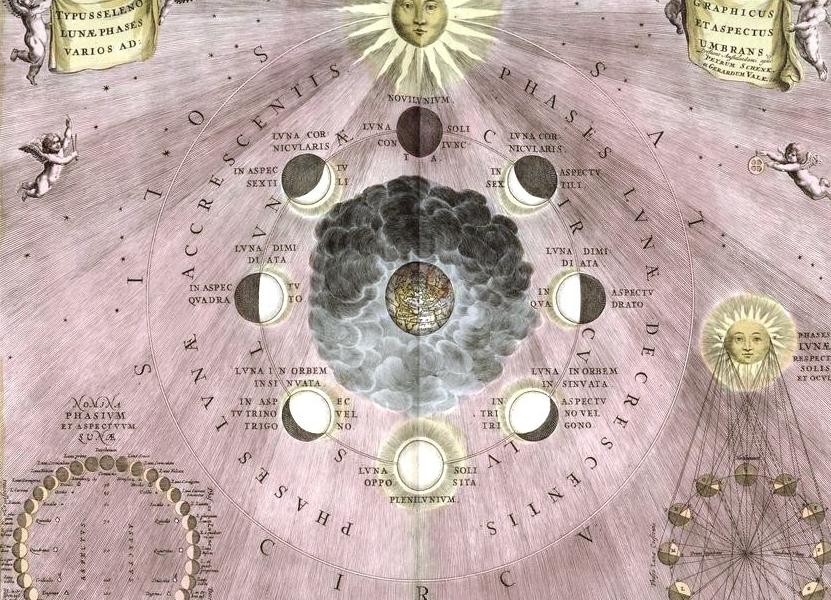 Symbolic Living Monthly Astrology Horoscope TarotScopes